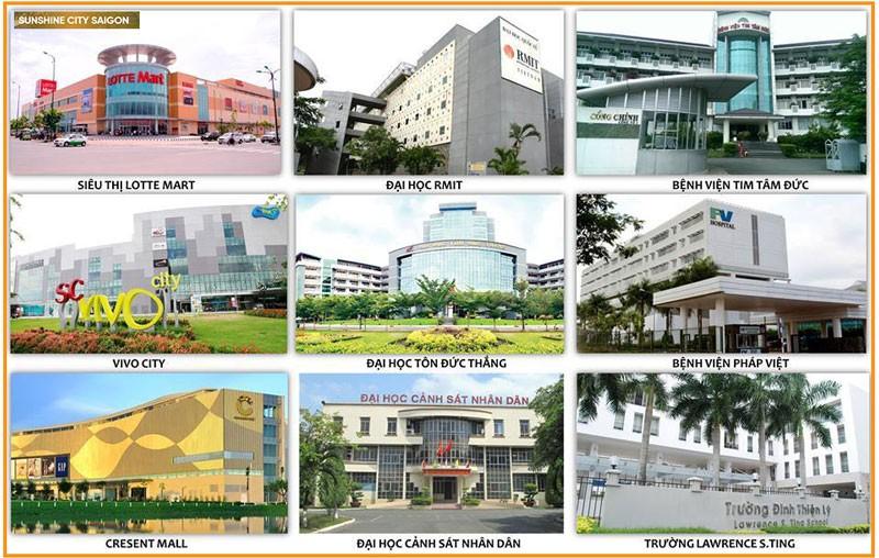 Tiện ích ngoại khu đa dạng dự án Sunshine City Sài Gòn