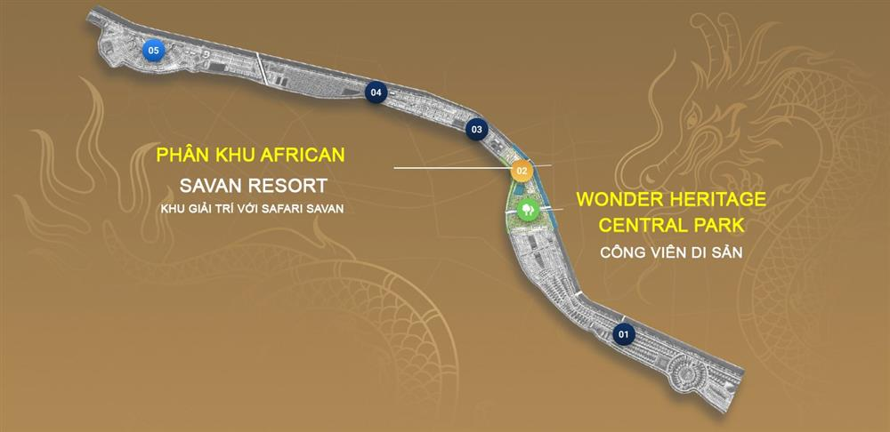 PHÂN KHU AFRICAN